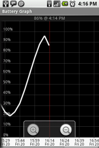 battery-graph-android