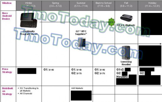 tmo-android-2009-550x347