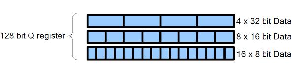 array2