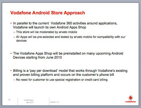 Vodafone pronta a lanciare l'Android App Shop