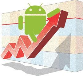Come sta andando il mercato di Android?