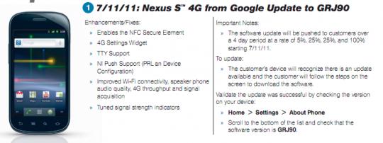 Google Nexus S 4G: in arrivo Android 2.3.5