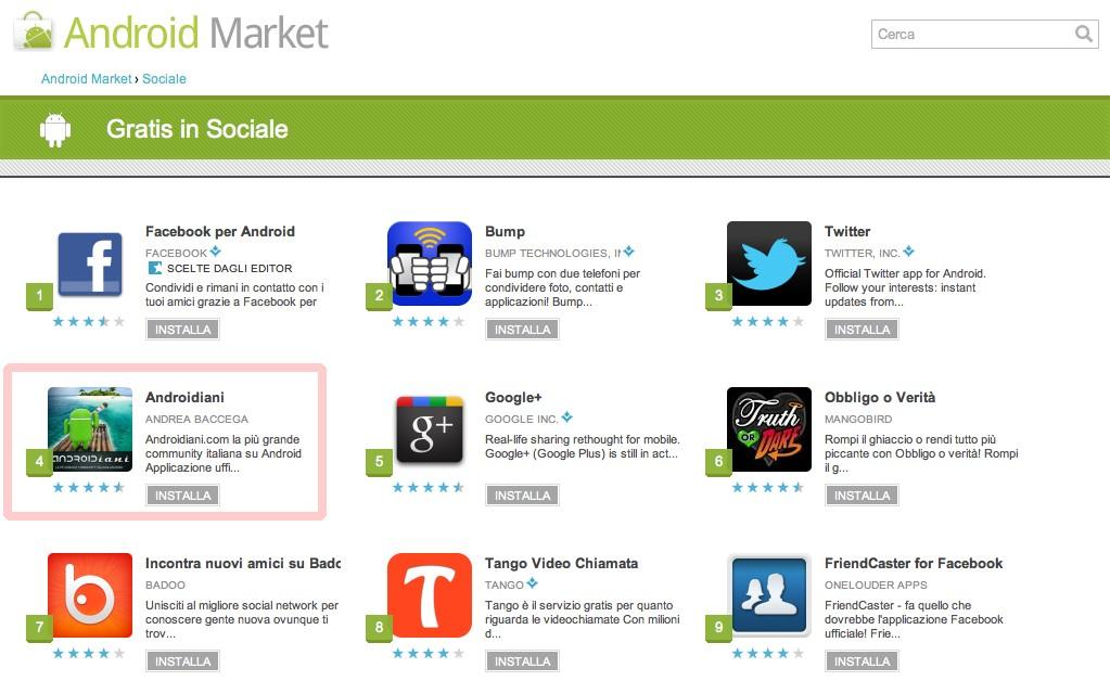 Androidiani App raggiunge il 4° posto nella categoria
