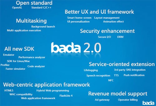 Samsung rafforza la propria piattaforma mobile con il lancio di Bada 2.0