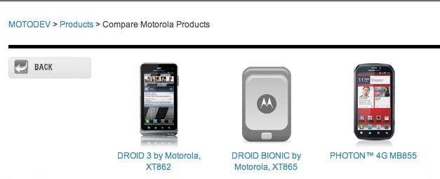 Motorola Droid Bionic: ecco la scheda tecnica