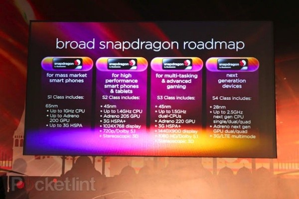 Qualcomm conferma: cpu da 2.5 Ghz per inizio 2012