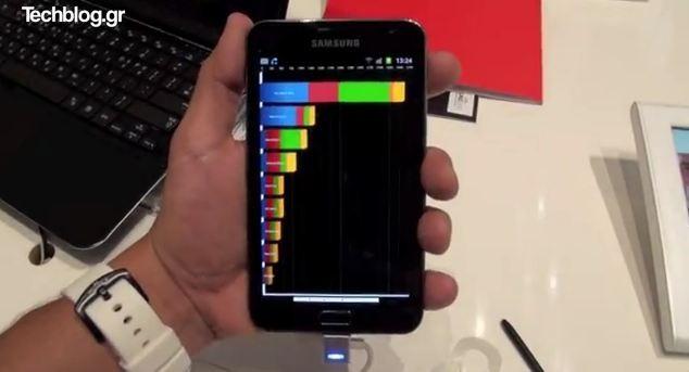 Samsung Galaxy Note: realizzato un record con Quadrant Standard