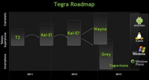 Nvidia rivela una nuova roadmap per processori mobile fino al 2013