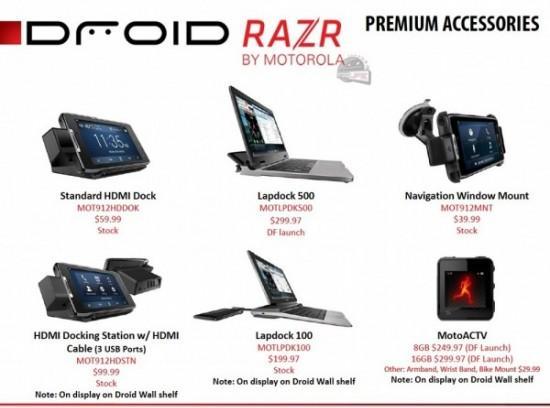 Motorola Droid RAZR : svelati tutti gli accessori