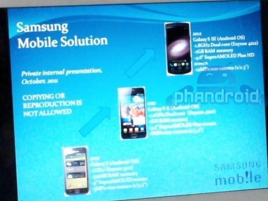 [RUMOR] Samsung Galaxy S III: sarà questo il nuovo gioiellino Samsung?