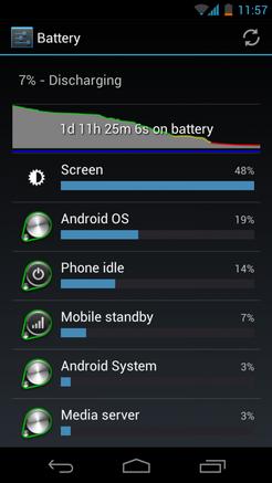 Galaxy Nexus: molto buona la durata della batteria