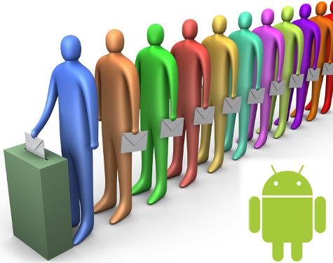 Qual è il produttore preferito dagli utenti di Androidiani.com? [SONDAGGIO]