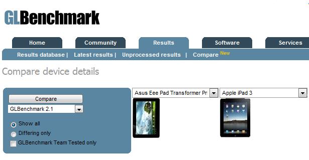 Nuovo iPad vs ASUS Transformer Prime: il confronto di GLBenchmark