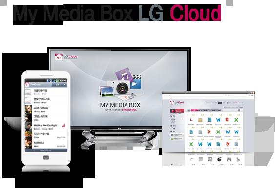Anche LG presenta il suo servizio cloud: arriva LG Cloud