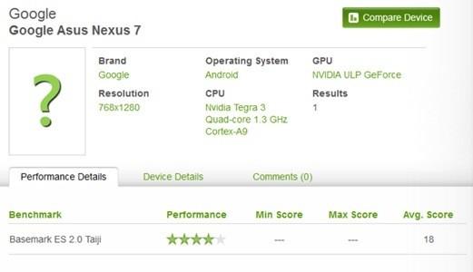 Un benchmark svela il nuovo Asus Nexus 7 e Android 4.1 Jelly Bean