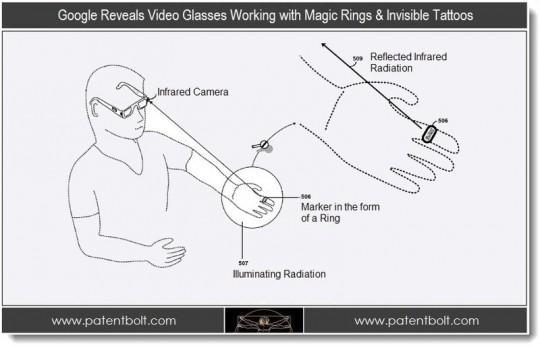 I Google Glasses potranno essere controllati anche con anelli e tatuaggi