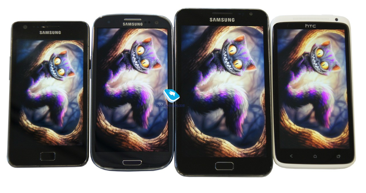 Confronto display: Galaxy S2 vs Galaxy S3 vs Galaxy Note VS HTC One X