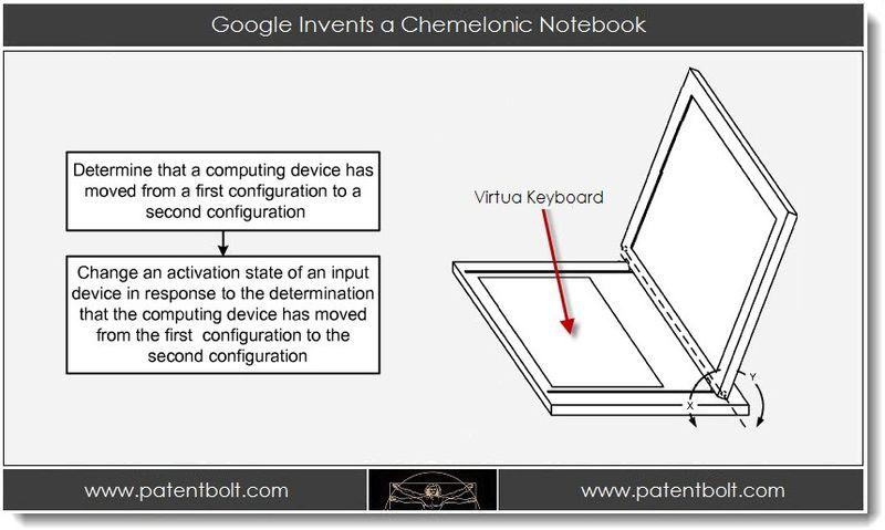 Google brevetta un tablet ibrido: primi segnali della convergenza tra Android e Chrome OS?