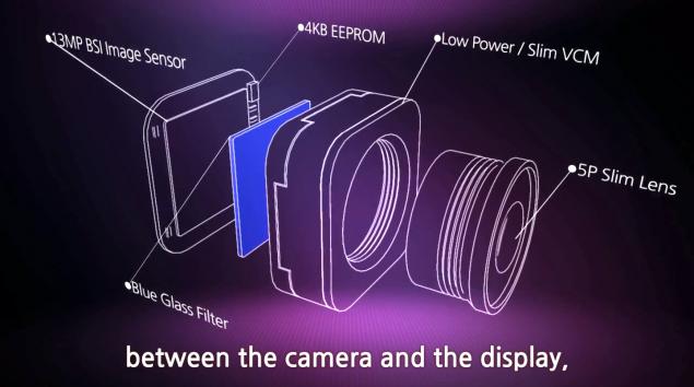 LG dimostra in un video che la fotocamera dell'Optimus G scatta le migliori foto al mondo
