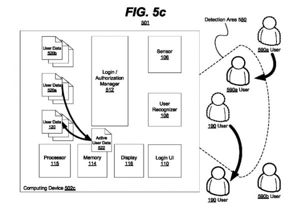 Google ottiene il brevetto per il Face Unlock multiutente!
