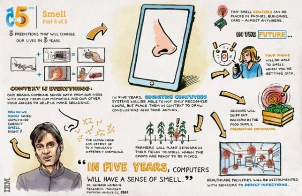 Smartphones-smell-taste-e1359342276172