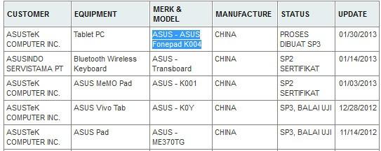 Asus Fonepad K004: misterioso tablet approvato da Postel