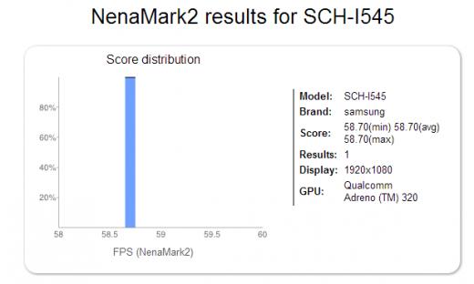 gs-IV-nenamark-520x312
