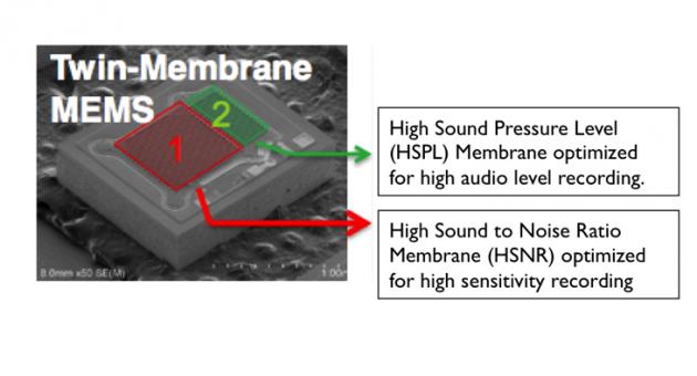 HTC One, qualità audio superiore grazie ai microfoni a doppia membrana