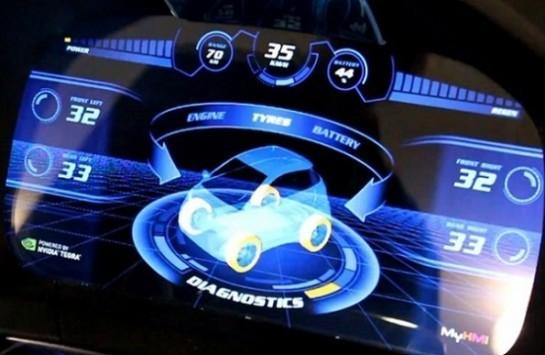 Nvidia Tegra e Android per controllare la auto del futuro