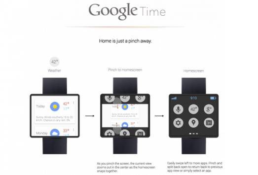 Google Smartwatch: la presentazione è prevista al Google I/O ed il lancio nel corso dell'estate