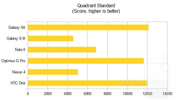 Quadrant-gs-4