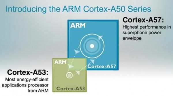 ARM Cortex-A57: un nuovo processore con il triplo delle performance a pari consumo di batteria