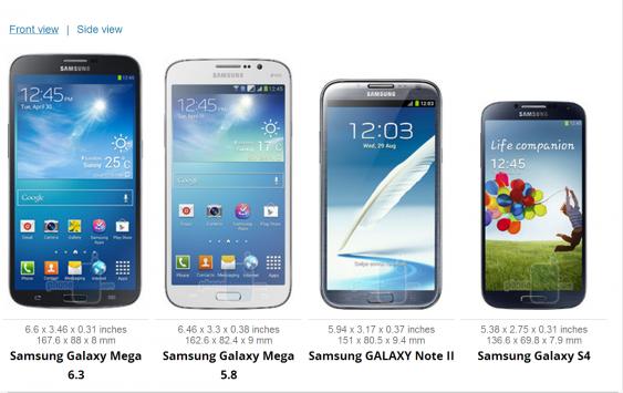Samsung Galaxy Mega, confronto dimensioni con Note II, S4 ed altri smartphones top di gamma