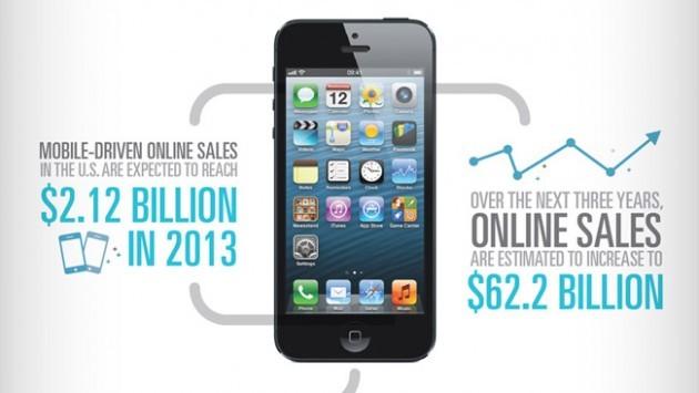 [Infografica] Ecco come gli smartphones stanno cambiando il nostro modo di fare shopping