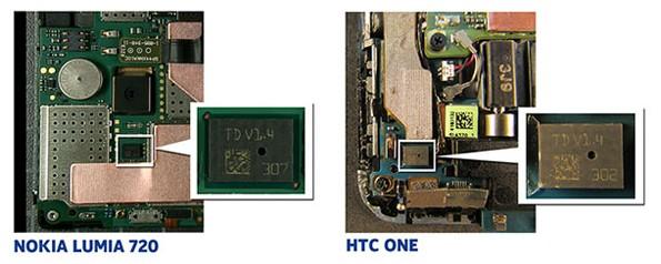 HTC: l'ingiunzione sui microfoni dell'HTC One non influirà sulle vendite del device
