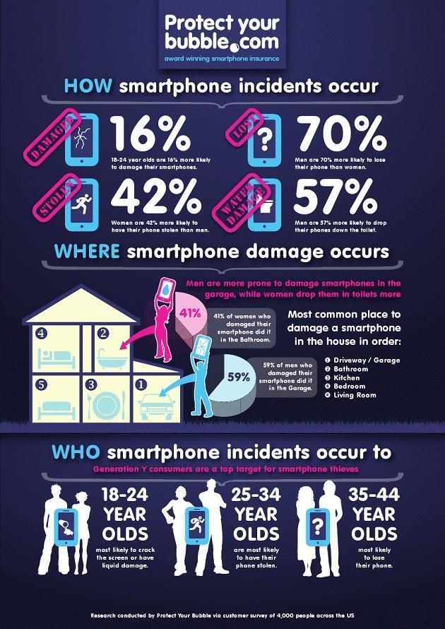 infographic-break