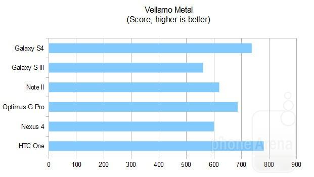 vellamo-metal-gs-4