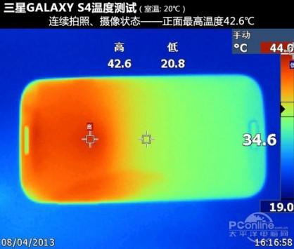 Samsung Galaxy S IV: problemi di surriscaldamento?