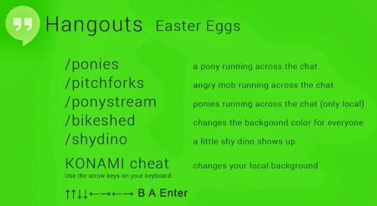 Google Hangout: ecco gli Easter Eggs nascosti da Google