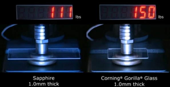 Corning Gorilla Glass vs Sapphire Glass: ecco una sfida di resistenza