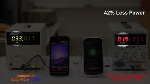 Una video-prova mostra quanto gli Snapdragon dual-core siano efficienti con consumi ridotti