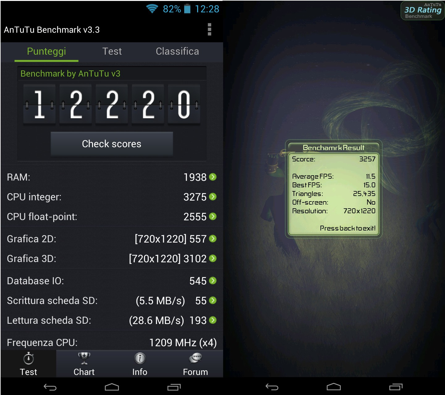 Test con Antutu Benchmark e Antutu 3D rating