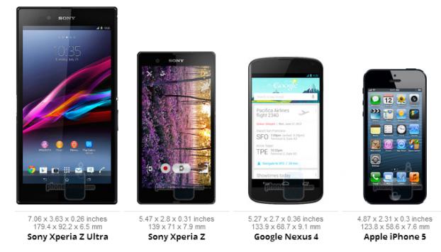 Sony Xperia Z Ultra è il più grande smartphone sul mercato: ecco una comparativa sulle dimensioni