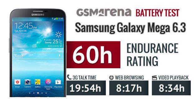 Samsung Galaxy Mega 6.3: ecco i test benchmark sulla durata della batteria