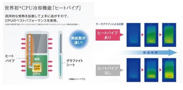 HTC e Samsung: in arrivo smartphone entro il 2013 con raffreddamento a liquido?