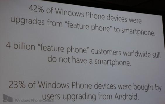 Microsoft: il 23% dei nostri nuovi utenti provengono da Android