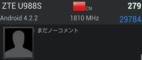ZTE-N988S