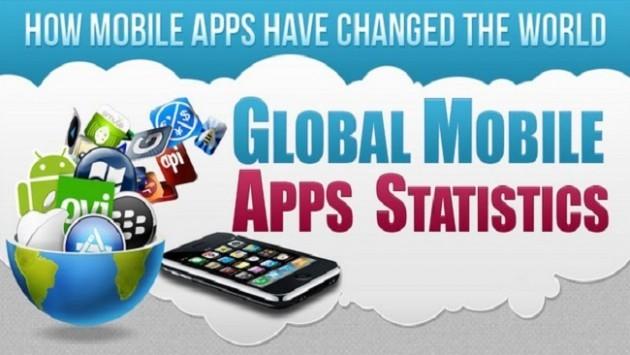 [Infografica] Come le apps mobile hanno cambiato il mondo