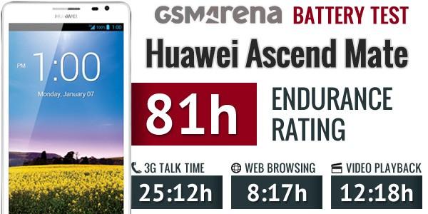 Huawei Ascend Mate: ecco i test relativi alla durata della batteria