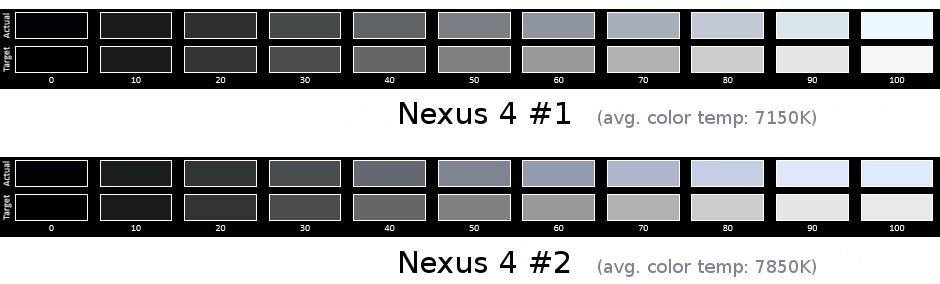 nexus-4-screen-color-temperature